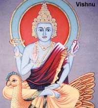 Upulvan or Visnu in Sri Lankan iconography